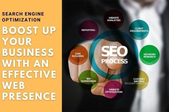 What Is SEO? Why SEO is Very Important For Your Business?  SEO Services Provider In India ,Delhi NCR.